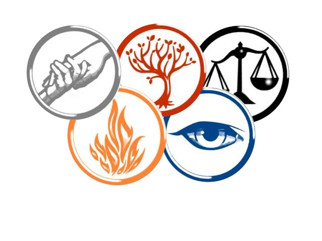 Divergent Factions Wallpaper Which faction are you